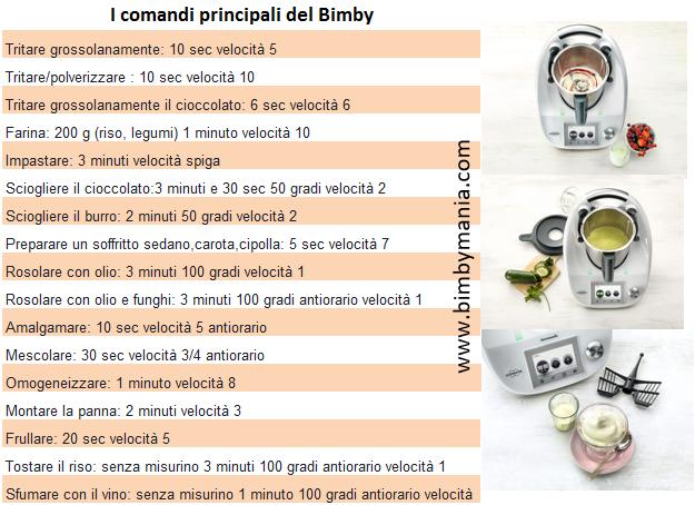 I comandi principali del Bimby: come tritare, rosolare, sfumare, ecc…